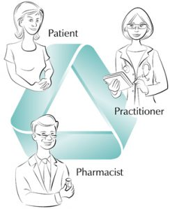 The triad team: patient, practitioner, and pharmacist